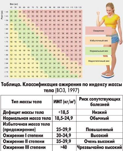 Имт 29 что делать – Индекс массы тела рассчитать для мужчин| имт норма для мужчин| коэффициент массы тела для мужчин