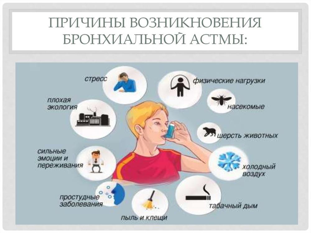 Опасна ли бронхиальная астма – 9 правил для астматиков: избегайте резких движений и больше гуляйте | Здоровая жизнь | Здоровье