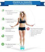Прыгать на скакалке польза и вред – Прыжки на скакалке для похудения. Таблица против целлюлита, сколько сжигается калорий. Польза и вред, техника выполнения, результаты