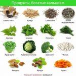 Растительный кальций в каких продуктах – Кальций, Ca — в каких растительных продуктах содержится и какое количество « Этичный образ жизни